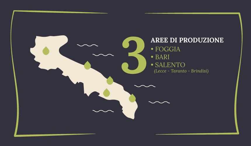 La Puglia produce il 50% della produzione nazionale di olio